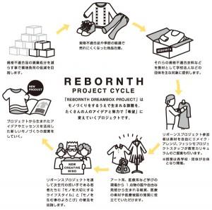 フェリシモ×はあと・フレンズ・ストア REBORNTH DREAMBOX PROJECT